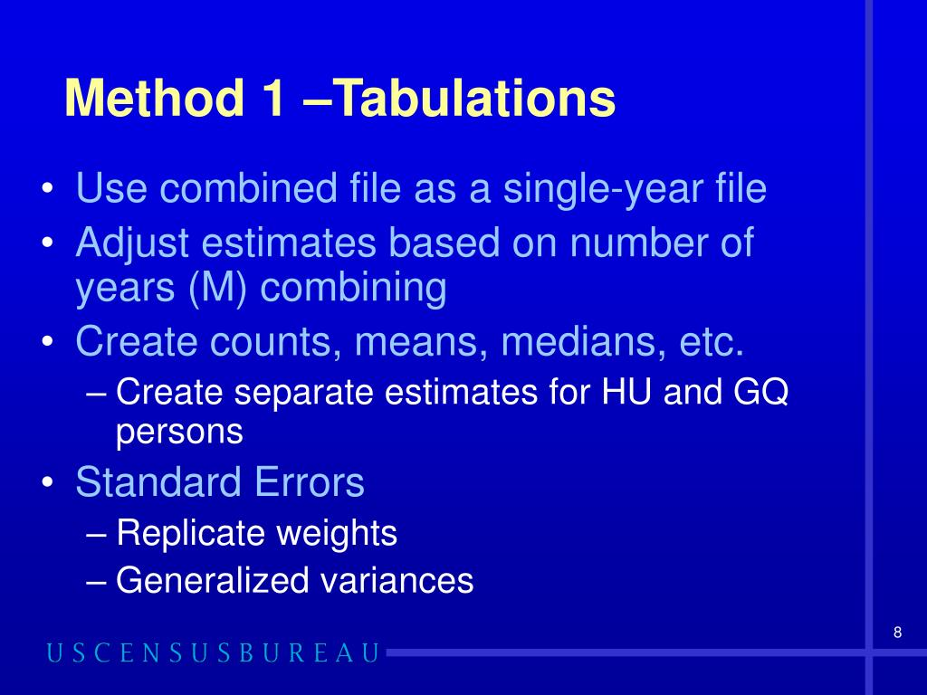 Method 1 –Tabulations