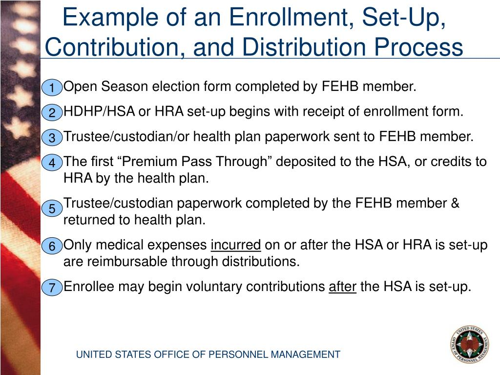 Example of an Enrollment, Set-Up, Contribution, and Distribution Process