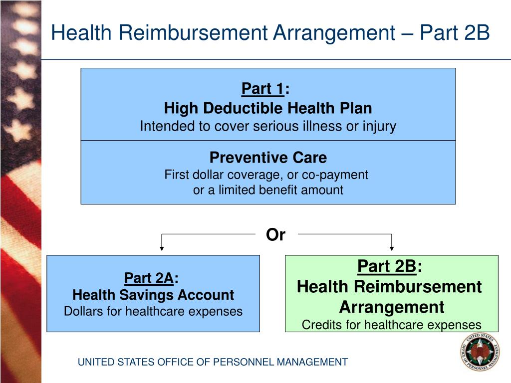 Health Reimbursement Arrangement – Part 2B