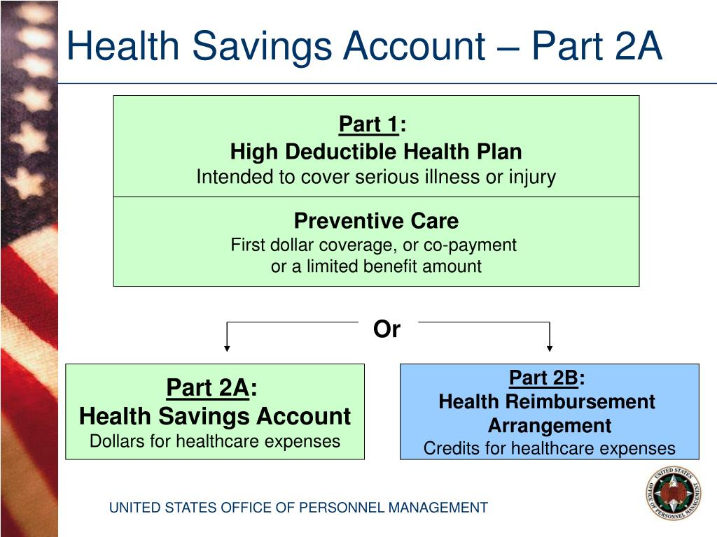 Health Savings Account – Part 2A