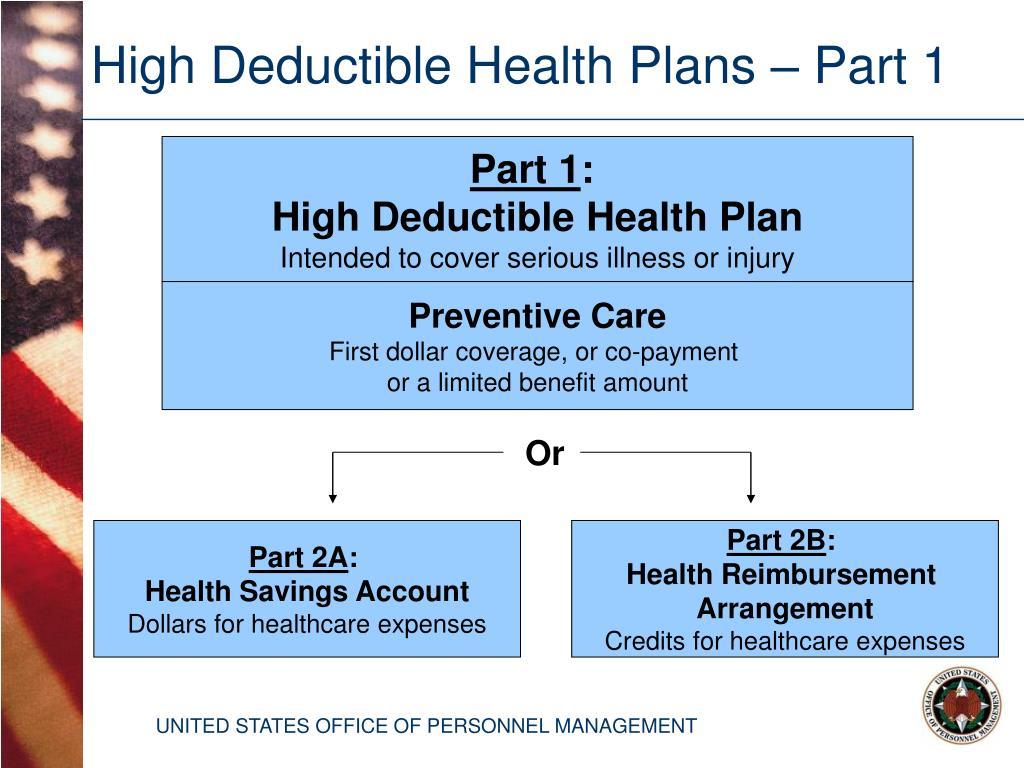 High Deductible Health Plans – Part 1