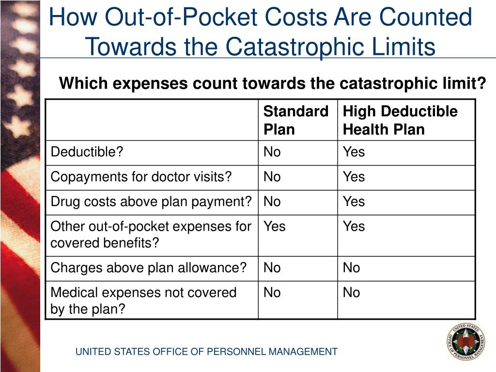 How Out-of-Pocket Costs Are Counted Towards the Catastrophic Limits