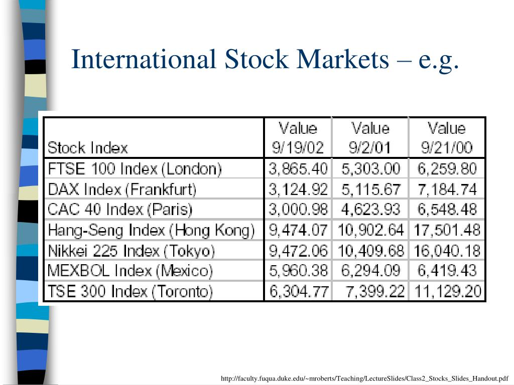 International Stock Markets – e.g.
