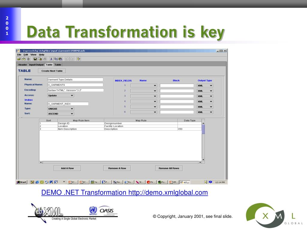 Data Transformation is key