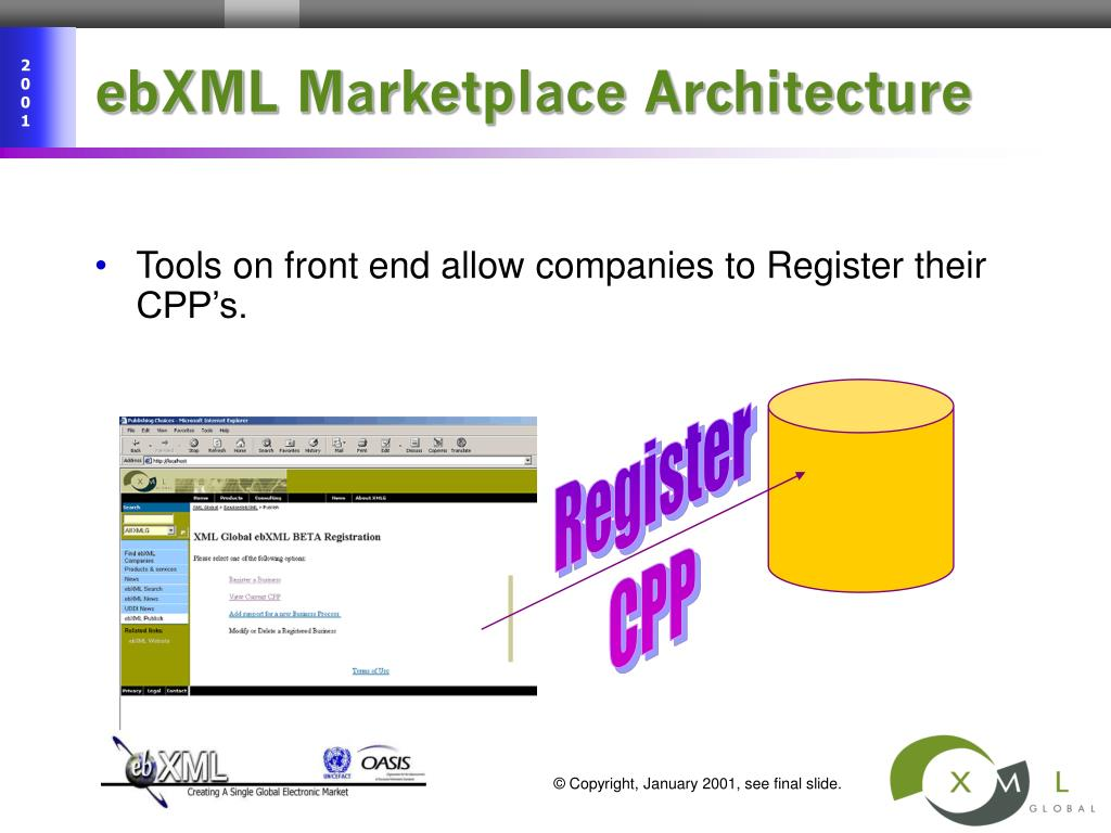 ebXML Marketplace Architecture