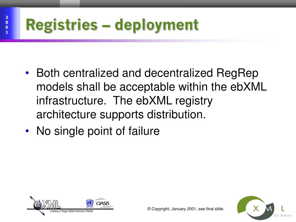 Registries – deployment