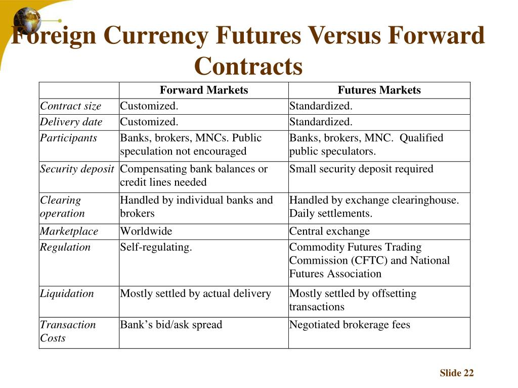 Foreign Currency Futures Versus Forward Contracts
