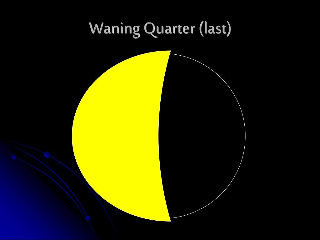 Waning Quarter (last)