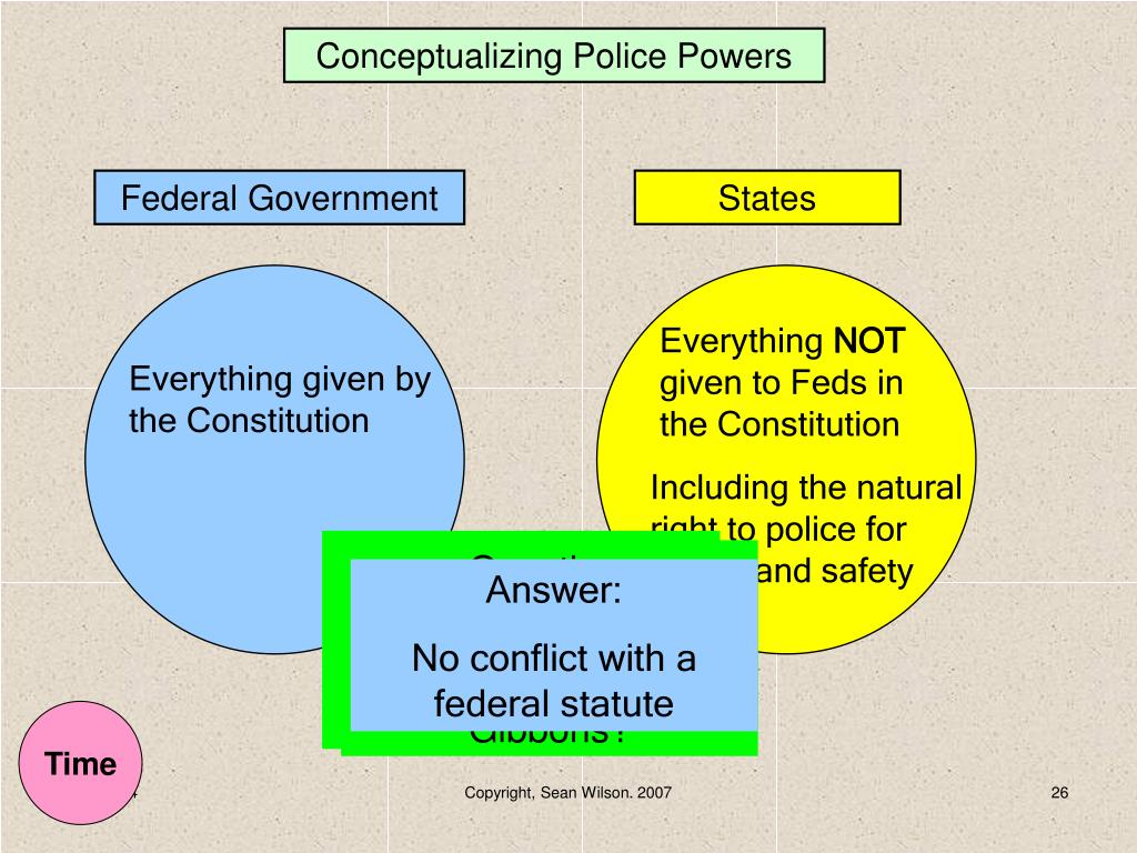 Conceptualizing Police Powers