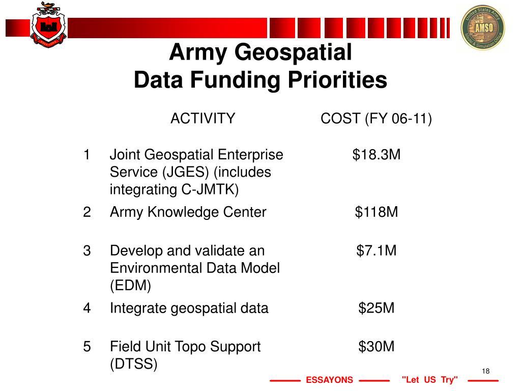 Army Geospatial