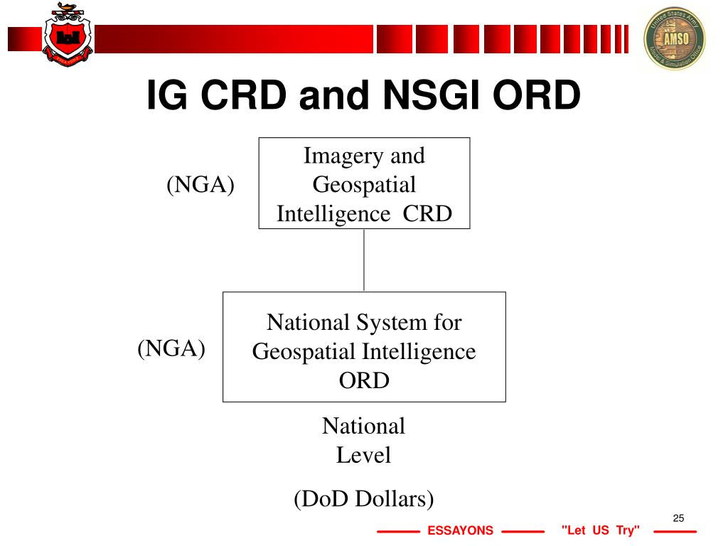 Imagery and Geospatial Intelligence  CRD