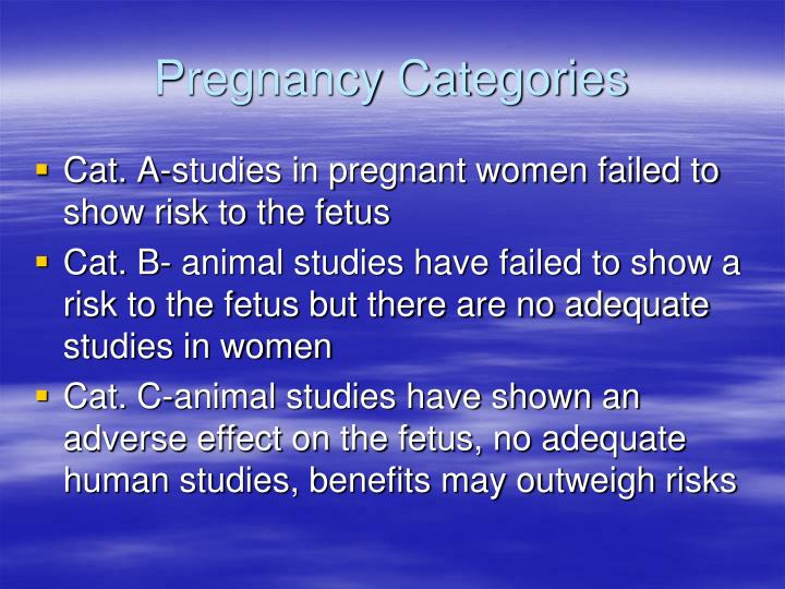 Pregnancy Categories