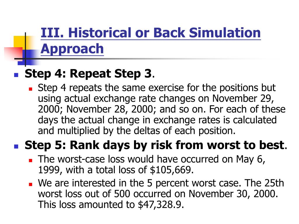III. Historical or Back Simulation Approach