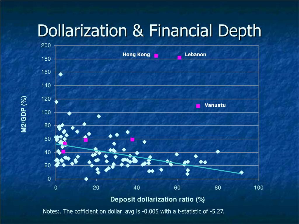 Dollarization & Financial Depth