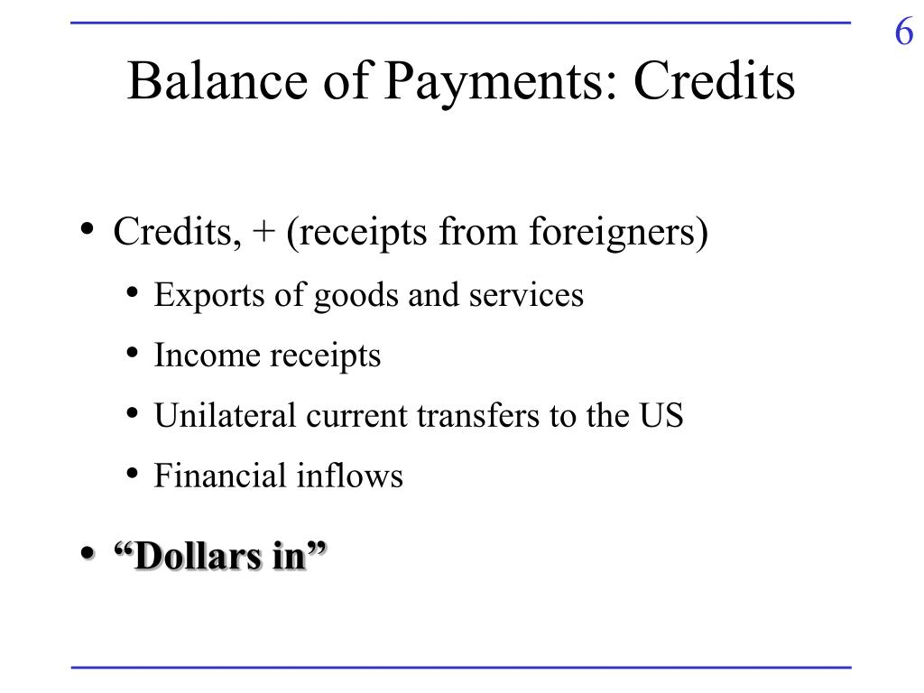 Balance of Payments: Credits
