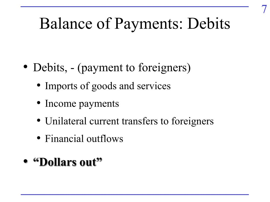 Balance of Payments: Debits