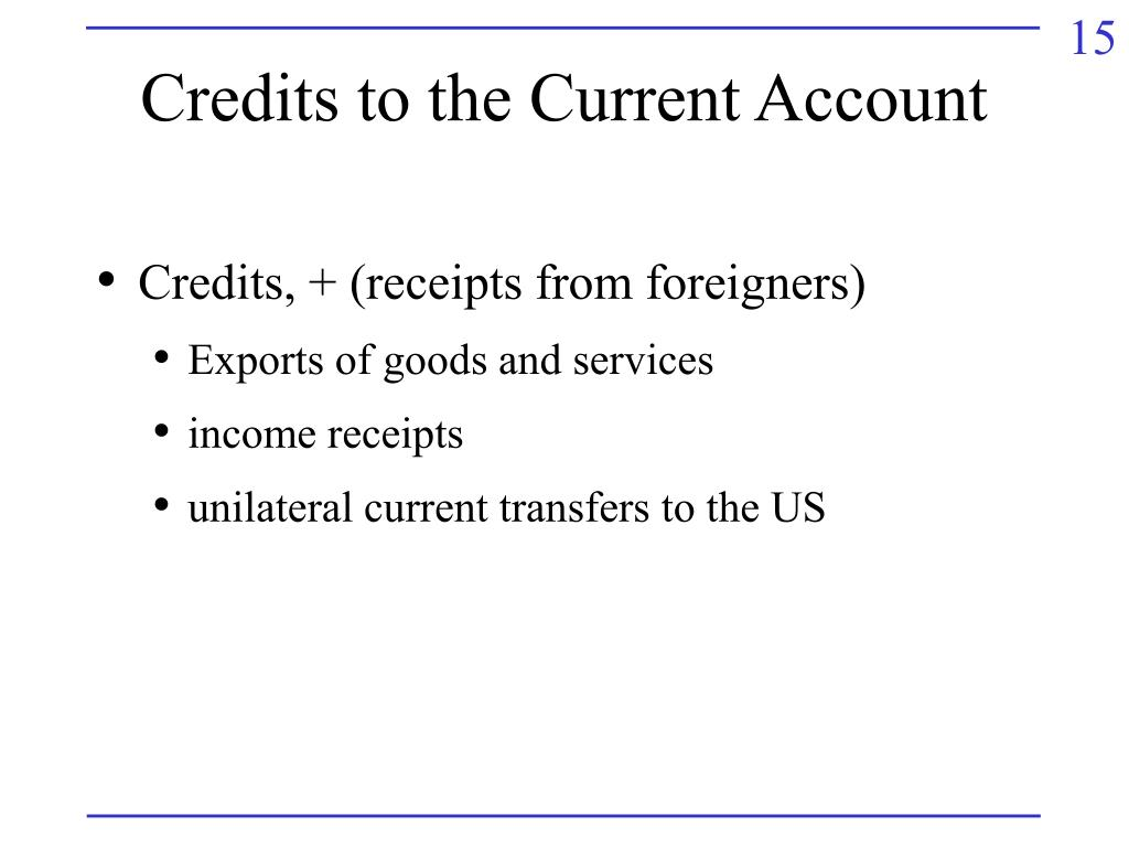 Credits to the Current Account