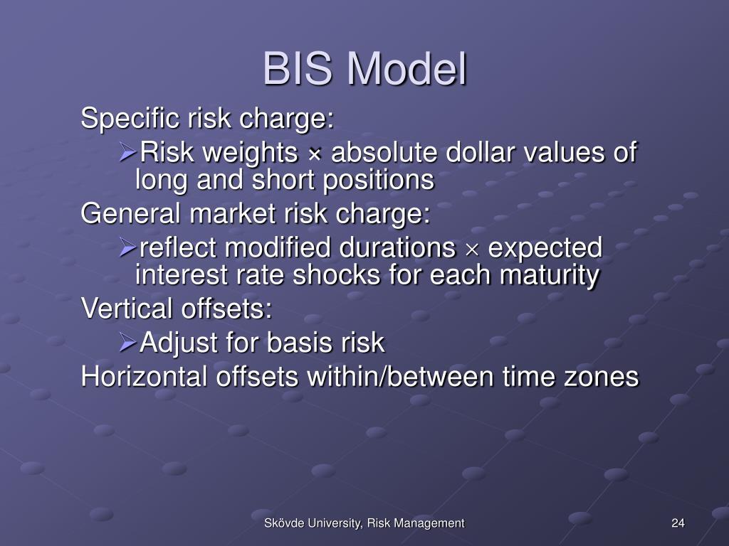 BIS Model