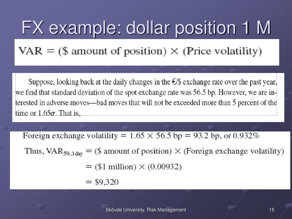 FX example