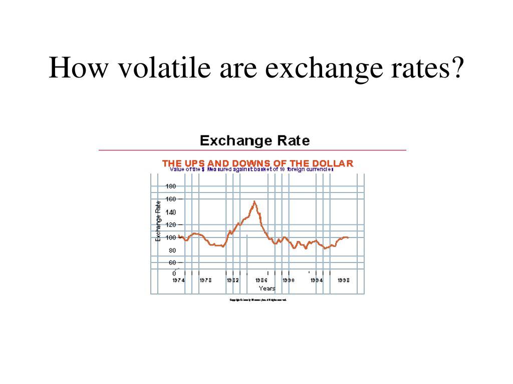 How volatile are exchange rates?
