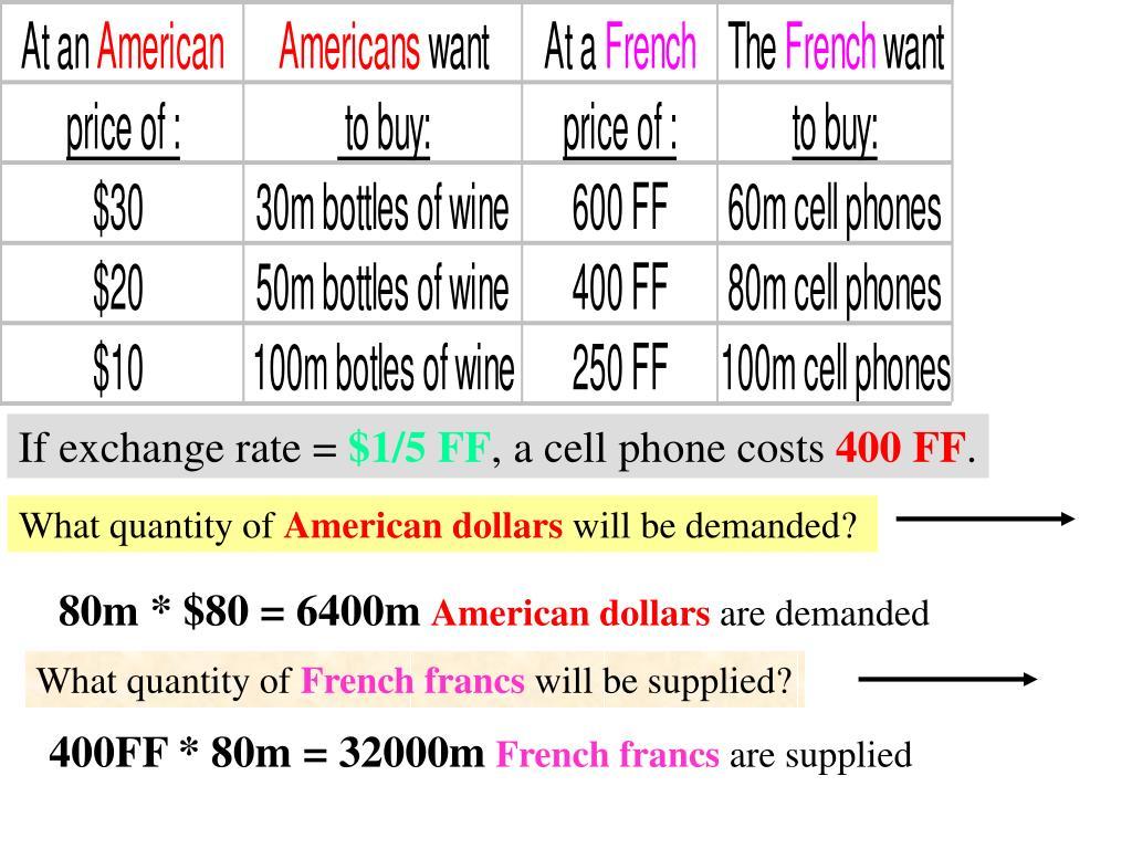 If exchange rate =