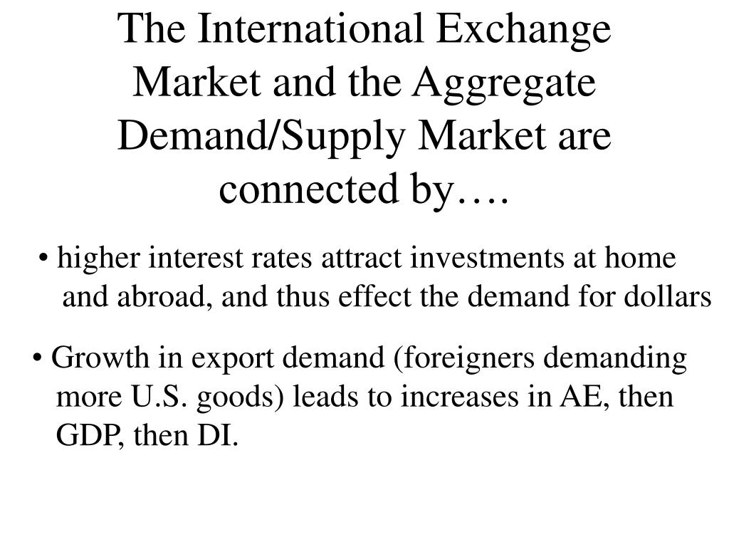 The International Exchange Market and the Aggregate Demand/Supply Market are connected by….