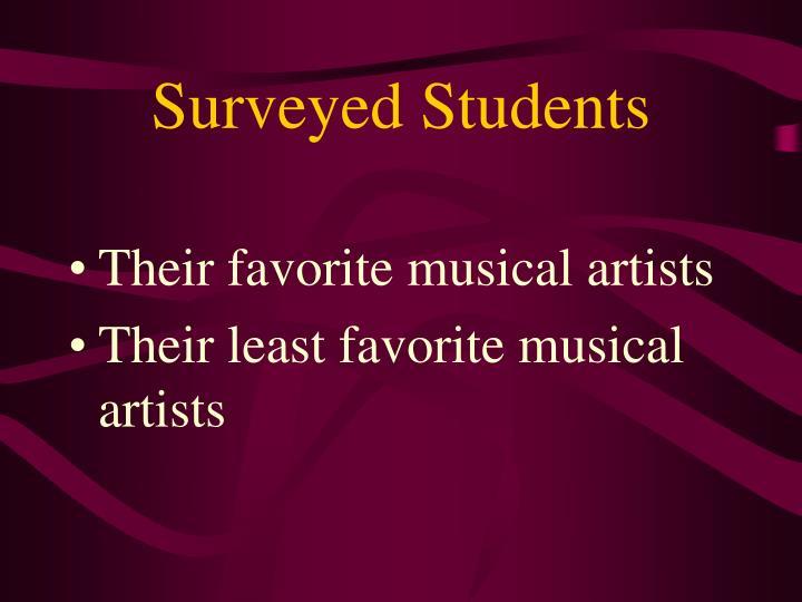 Surveyed Students