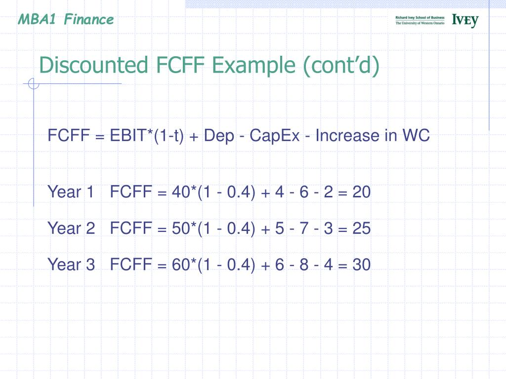 Discounted FCFF Example (cont'd)