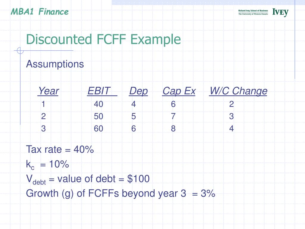 Discounted FCFF Example
