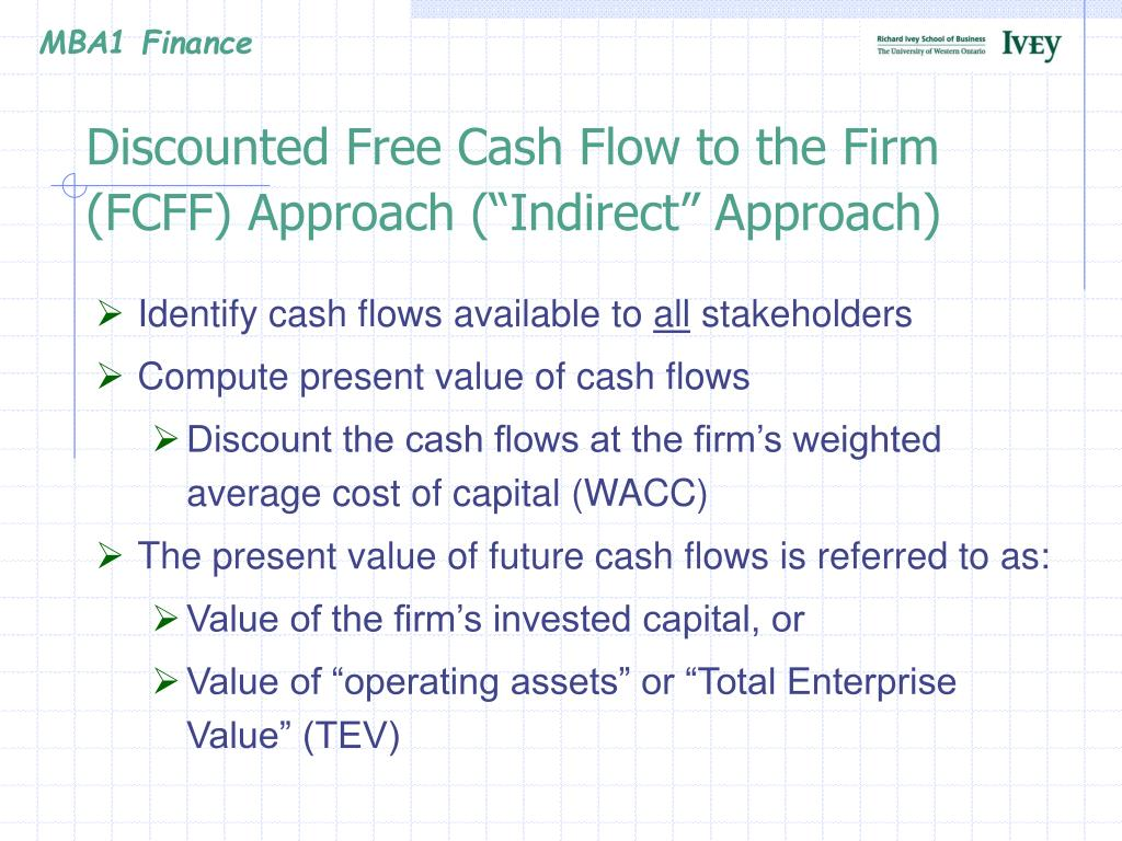 """Discounted Free Cash Flow to the Firm (FCFF) Approach (""""Indirect"""" Approach)"""
