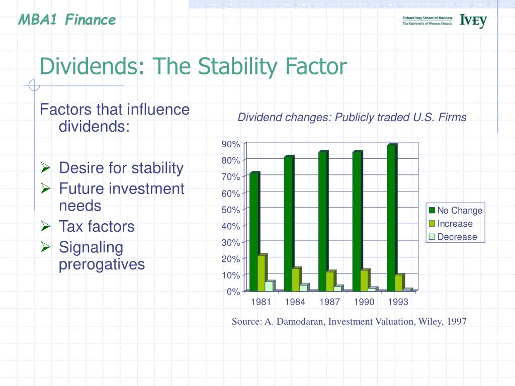 Dividends: The Stability Factor
