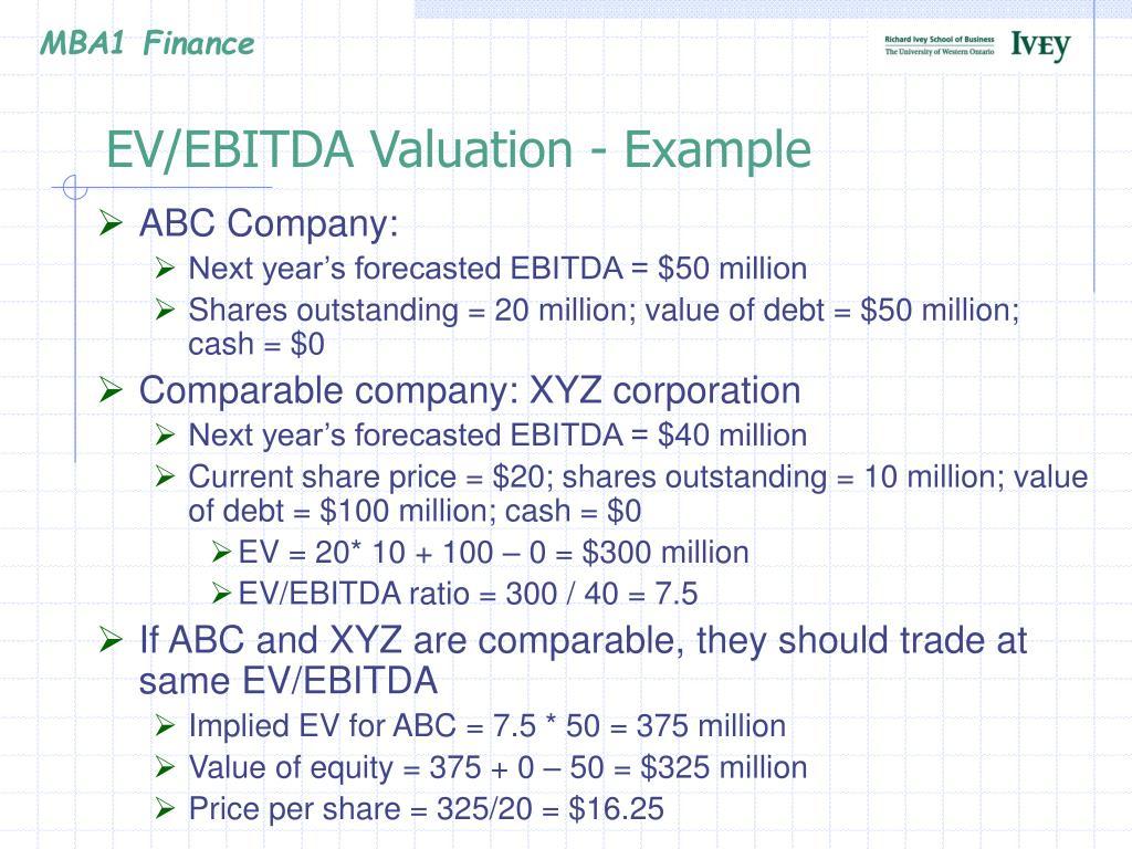 EV/EBITDA Valuation - Example