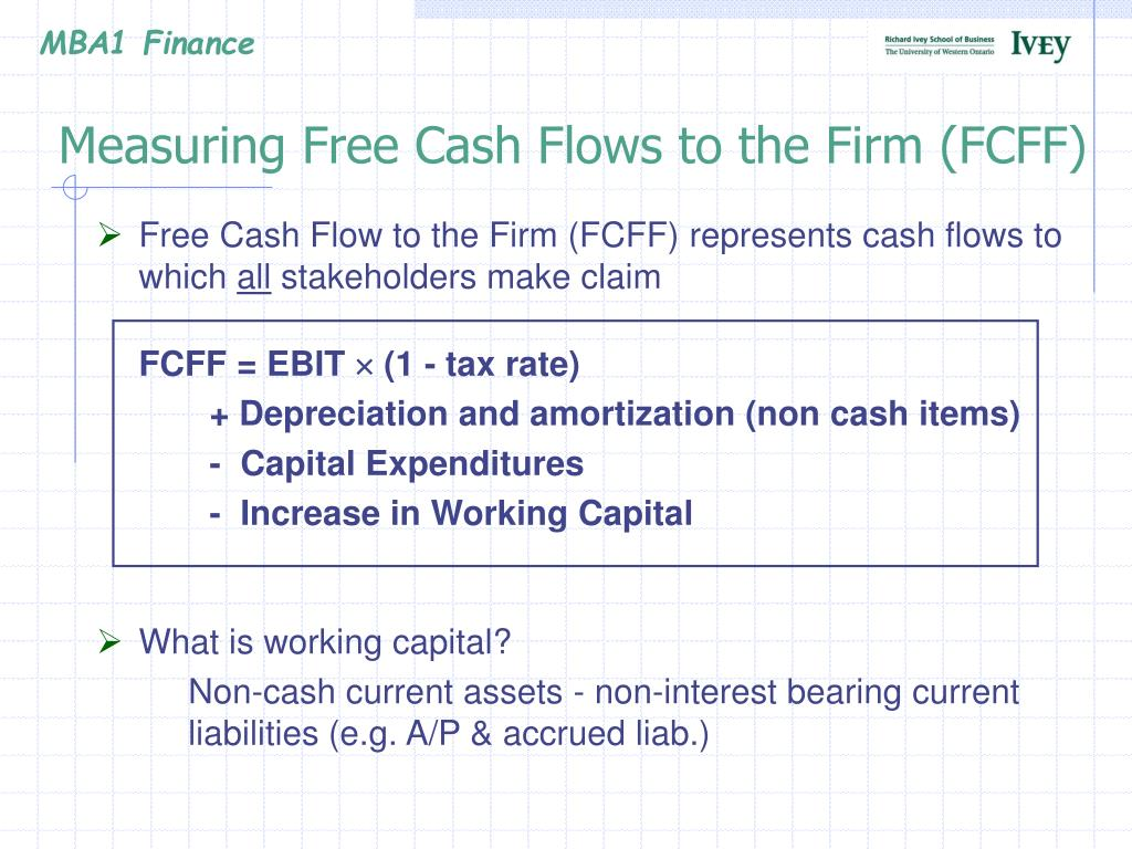 Measuring Free Cash Flows to the Firm (FCFF)