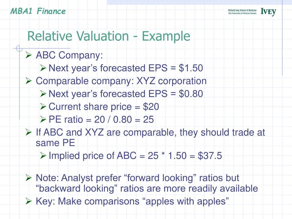 Relative Valuation - Example