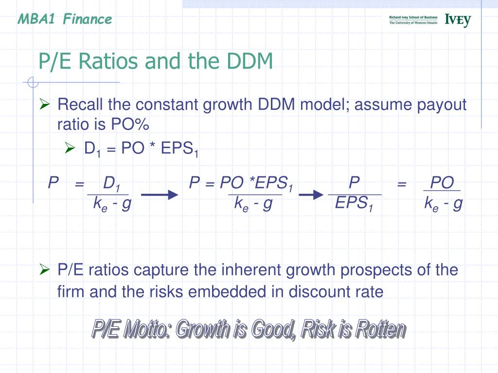 P/E Ratios and the DDM
