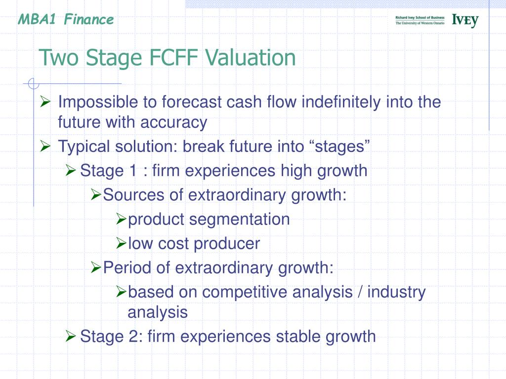 Two Stage FCFF Valuation