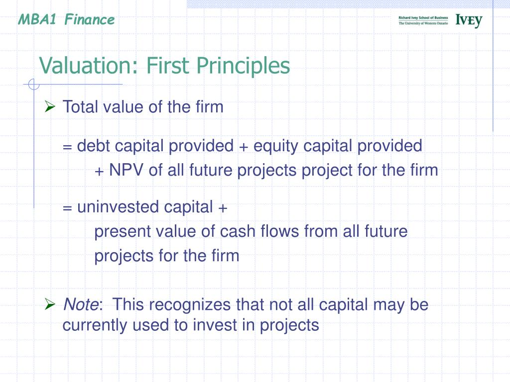 Valuation: First Principles