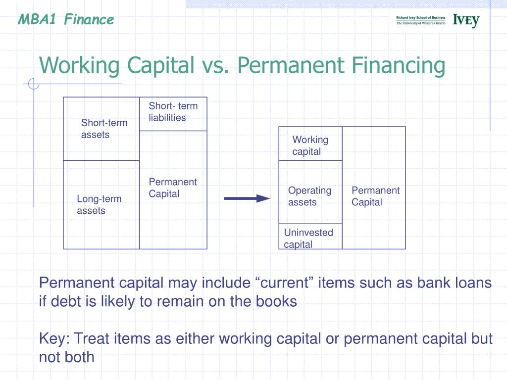 Working Capital vs. Permanent Financing