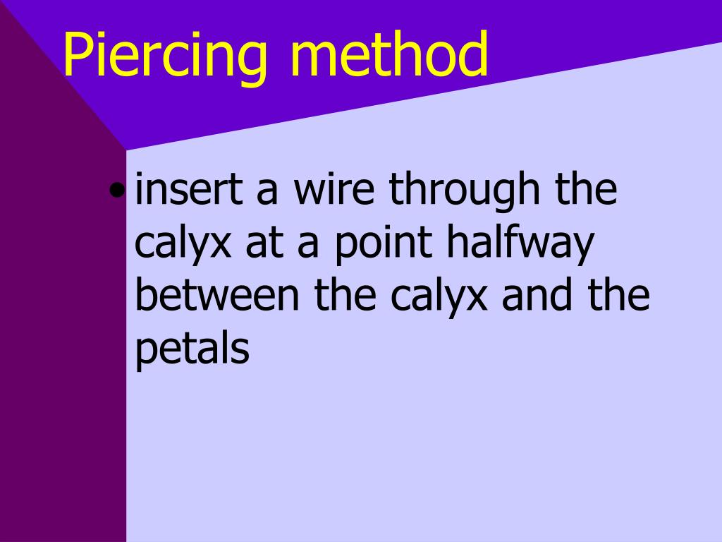 Piercing method