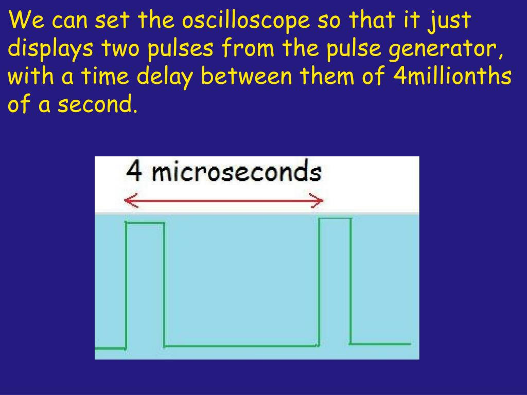 We can set the oscilloscope so that it just displays two pulses from the pulse generator, with a time delay between them of 4millionths of a second.