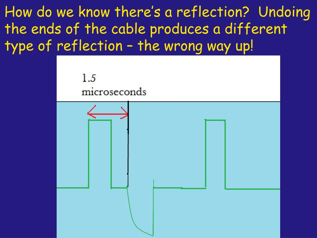 How do we know there's a reflection