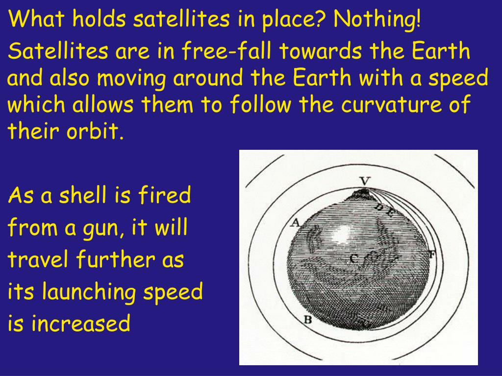 What holds satellites in place? Nothing!