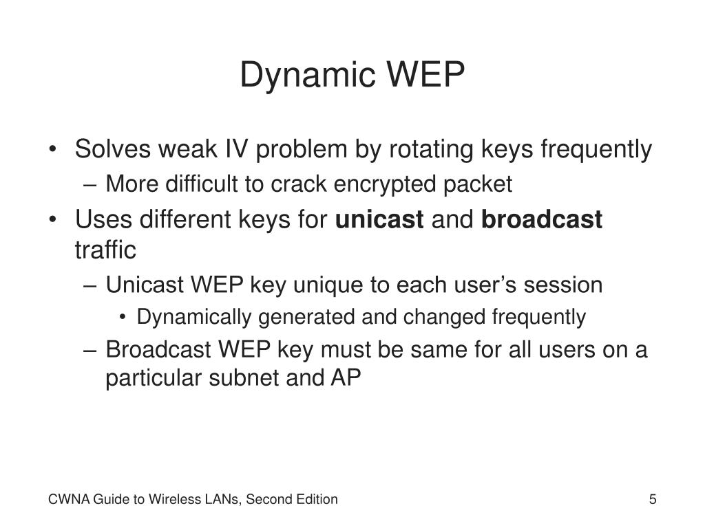 Dynamic WEP