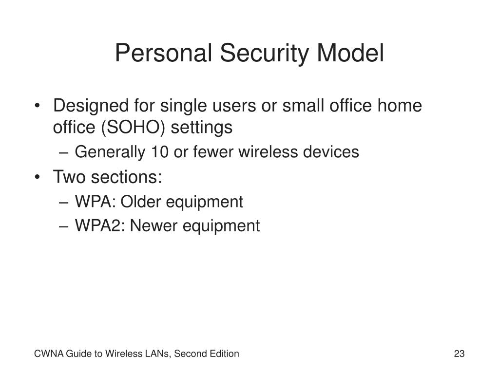 Personal Security Model