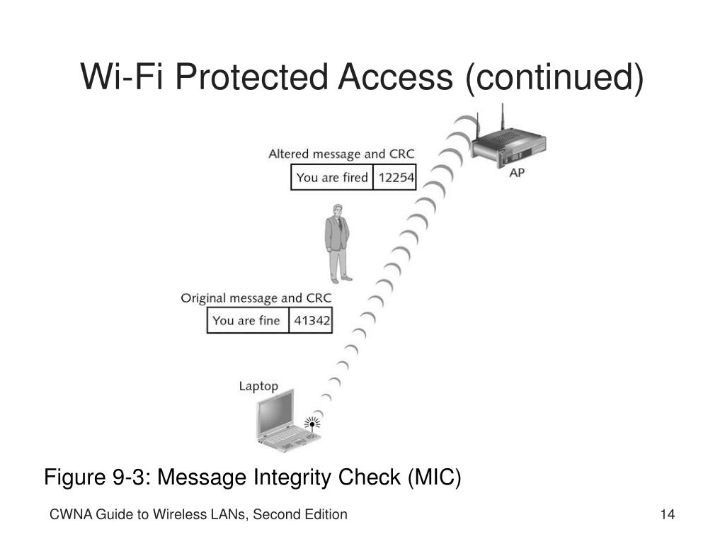 Wi-Fi Protected Access (continued)