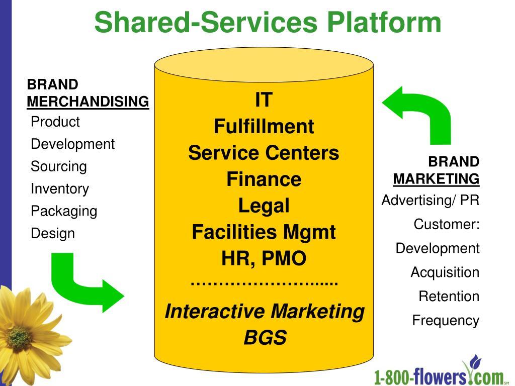 Shared-Services Platform