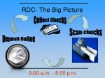 rdc the big picture