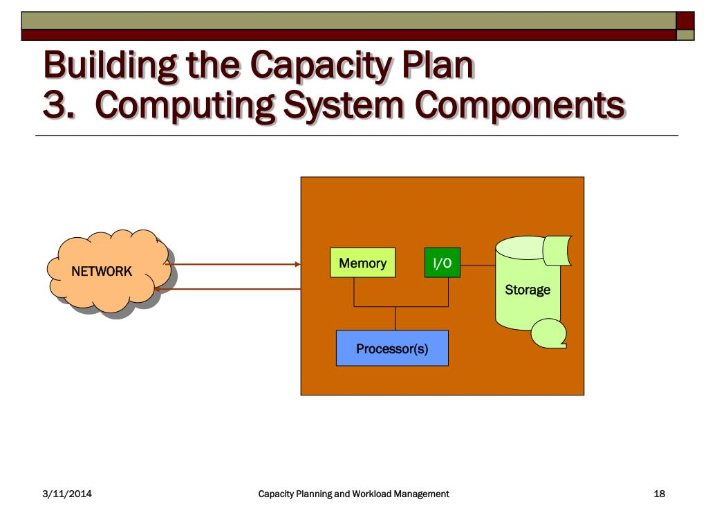 Ppt Capacity Planning And Workload Forecasting