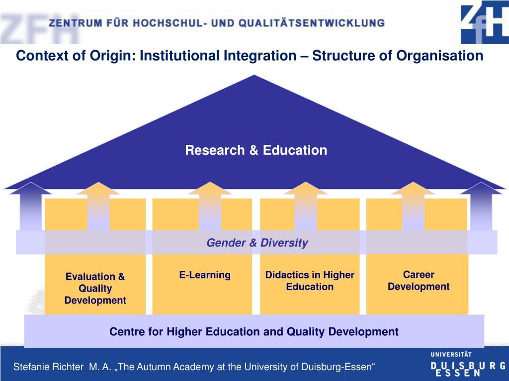 Context of Origin: Institutional Integration – Structure of Organisation