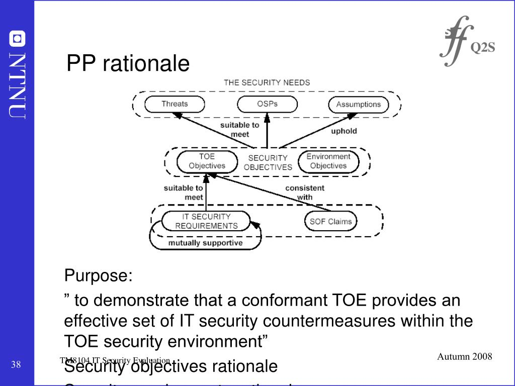 PP rationale